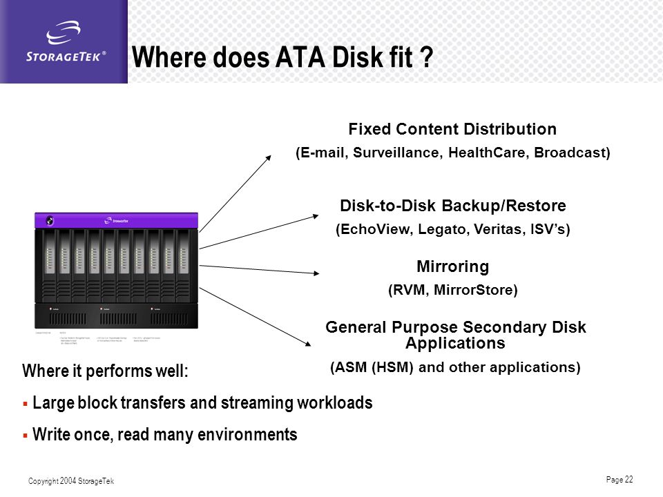 Page 22 Copyright 2004 StorageTek Where does ATA Disk fit ? Fixed Content Distribution (E-mail, Surveillance, HealthCare, Broadcast) Disk-to-Disk Back