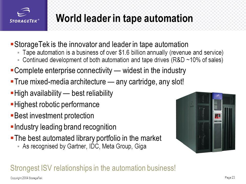 Page 23 Copyright 2004 StorageTek World leader in tape automation StorageTek is the innovator and leader in tape automation Tape automation is a busin