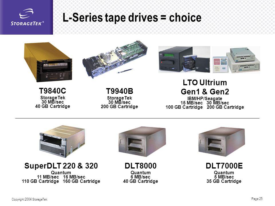 Page 25 Copyright 2004 StorageTek L-Series tape drives = choice SuperDLT 220 & 320 Quantum 11 MB/sec 16 MB/sec 110 GB Cartridge 160 GB Cartridge LTO U