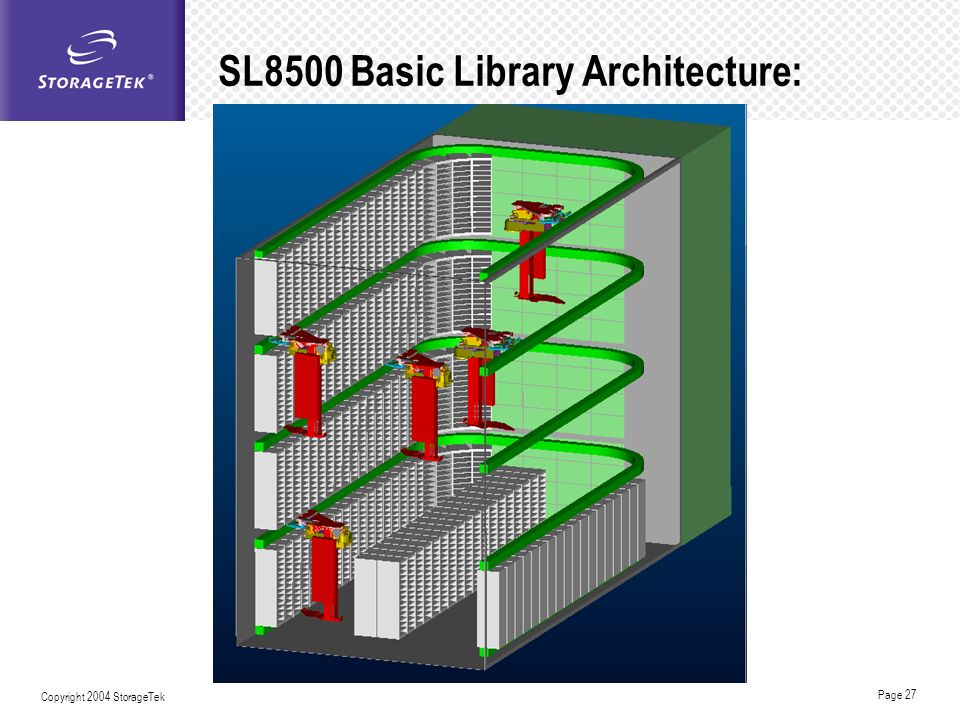 Page 27 Copyright 2004 StorageTek SL8500 Basic Library Architecture: