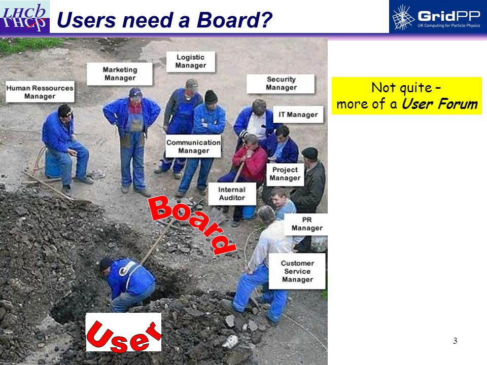 3 Users need a Board Not quite – more of a User Forum