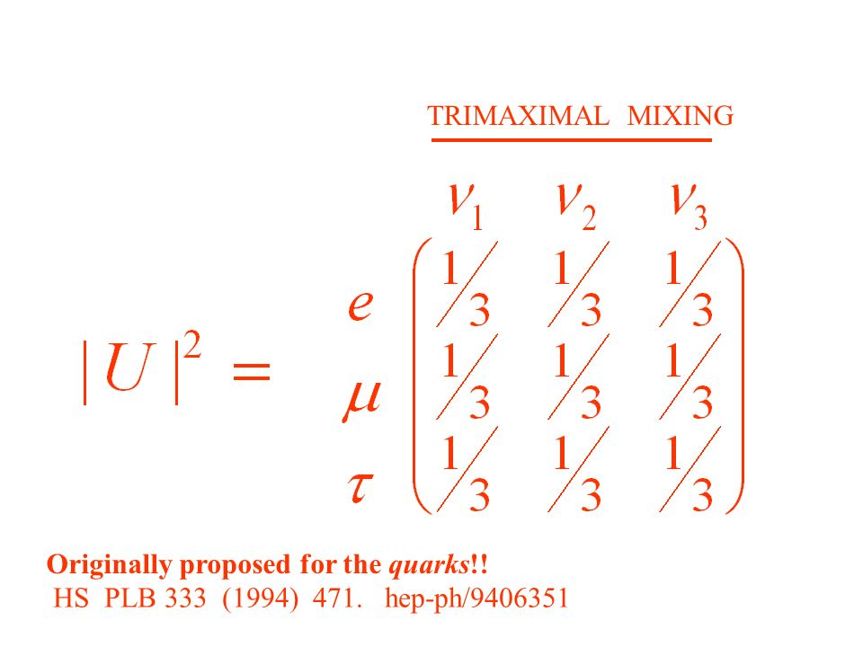 EXTREMISATION: A TRIVIAL EXAMPLE In the SM: NOT BAD!.