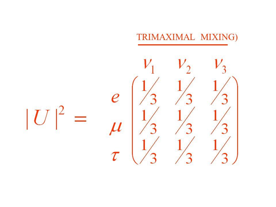 TRIMAXIMAL MIXING)
