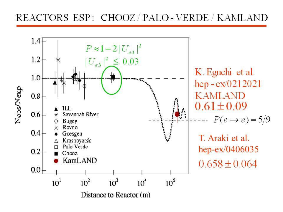 T. Araki et al. hep-ex/0406035