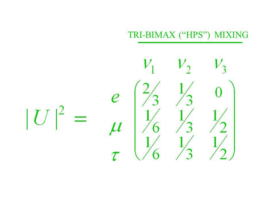 TRI-BIMAX (HPS) MIXING