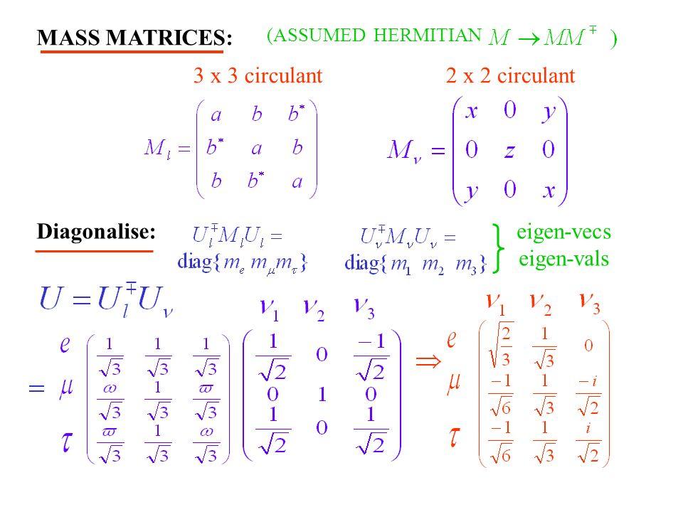 MASS MATRICES: 3 x 3 circulant2 x 2 circulant Diagonalise:eigen-vecs eigen-vals (ASSUMED HERMITIAN