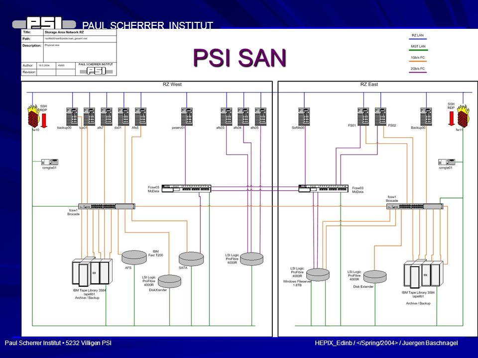 Paul Scherrer Institut 5232 Villigen PSI HEPIX_Edinb / / Juergen Baschnagel PAUL SCHERRER INSTITUT PSI SAN