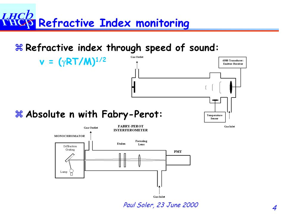 Paul Soler, 23 June 2000 5 Other monitoring tasks zTransparency of gas: absorption with monochromator zMechanical monitoring: stability of supports with single mode fibres and semi-transparent Si sensors zElectronics monitoring: HV, LV, bias voltage, focusing voltage, leakage current, discriminators, test pulses Photon detector monitoring: light pulser for dead channels and QE( ).