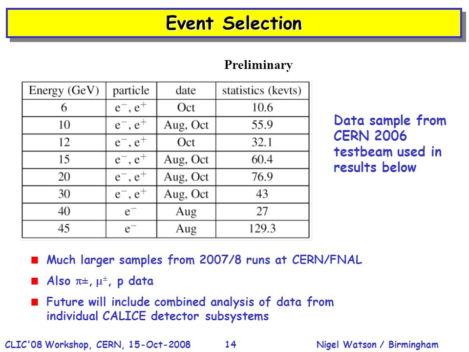 Nigel Watson / BirminghamCLIC'08 Workshop, CERN, 15-Oct-200814 Event Selection Data sample from CERN 2006 testbeam used in results below Much larger s