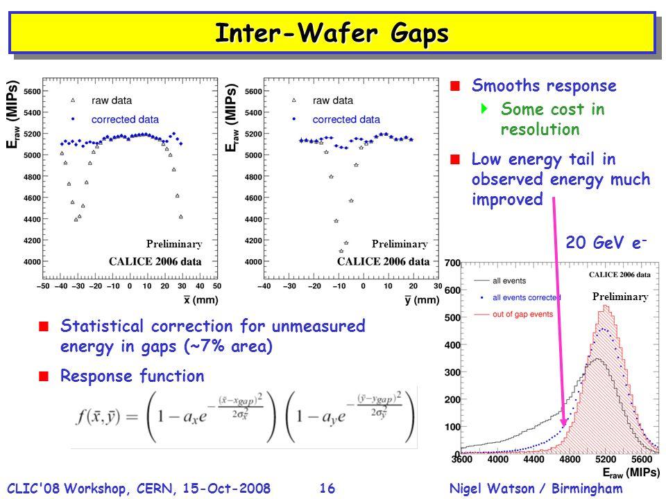 Nigel Watson / BirminghamCLIC'08 Workshop, CERN, 15-Oct-200816 Inter-Wafer Gaps Statistical correction for unmeasured energy in gaps (~7% area) Respon