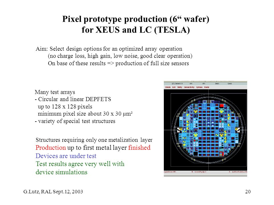 G.Lutz, RAL Sept.12, 200320 Pixel prototype production (6 wafer) for XEUS and LC (TESLA) Many test arrays - Circular and linear DEPFETS up to 128 x 128 pixels minimum pixel size about 30 x 30 µm² - variety of special test structures Aim: Select design options for an optimized array operation (no charge loss, high gain, low noise, good clear operation) On base of these results => production of full size sensors Structures requiring only one metalization layer Production up to first metal layer finished Devices are under test Test results agree very well with device simulations