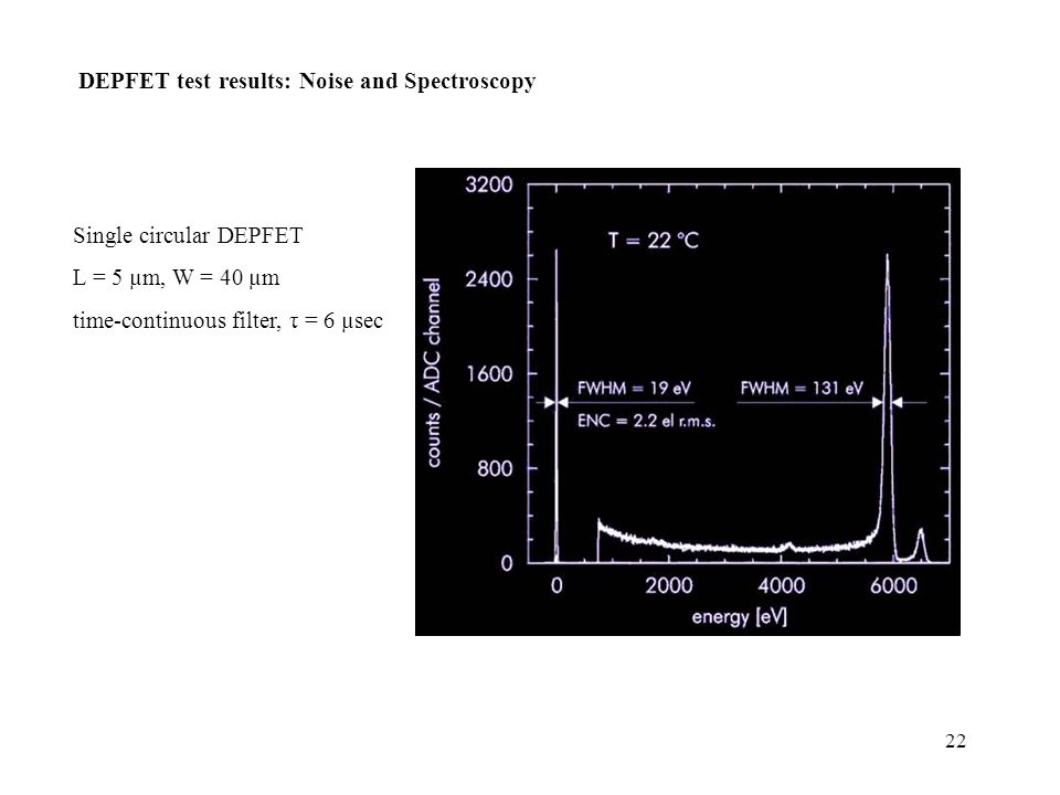 22 DEPFET test results: Noise and Spectroscopy Single circular DEPFET L = 5 µm, W = 40 µm time-continuous filter, τ = 6 µsec
