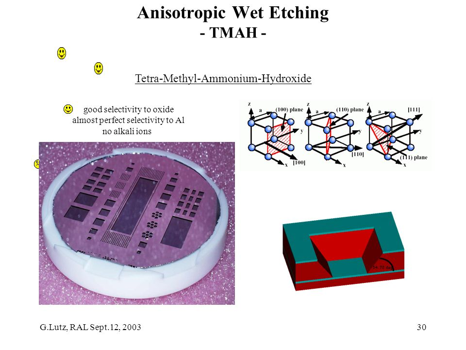 G.Lutz, RAL Sept.12, 200330 Anisotropic Wet Etching - TMAH - Tetra-Methyl-Ammonium-Hydroxide good selectivity to oxide almost perfect selectivity to Al no alkali ions poorer selectivity to (111) (30:1) rough surface after etching (hillocks) 54.72 deg
