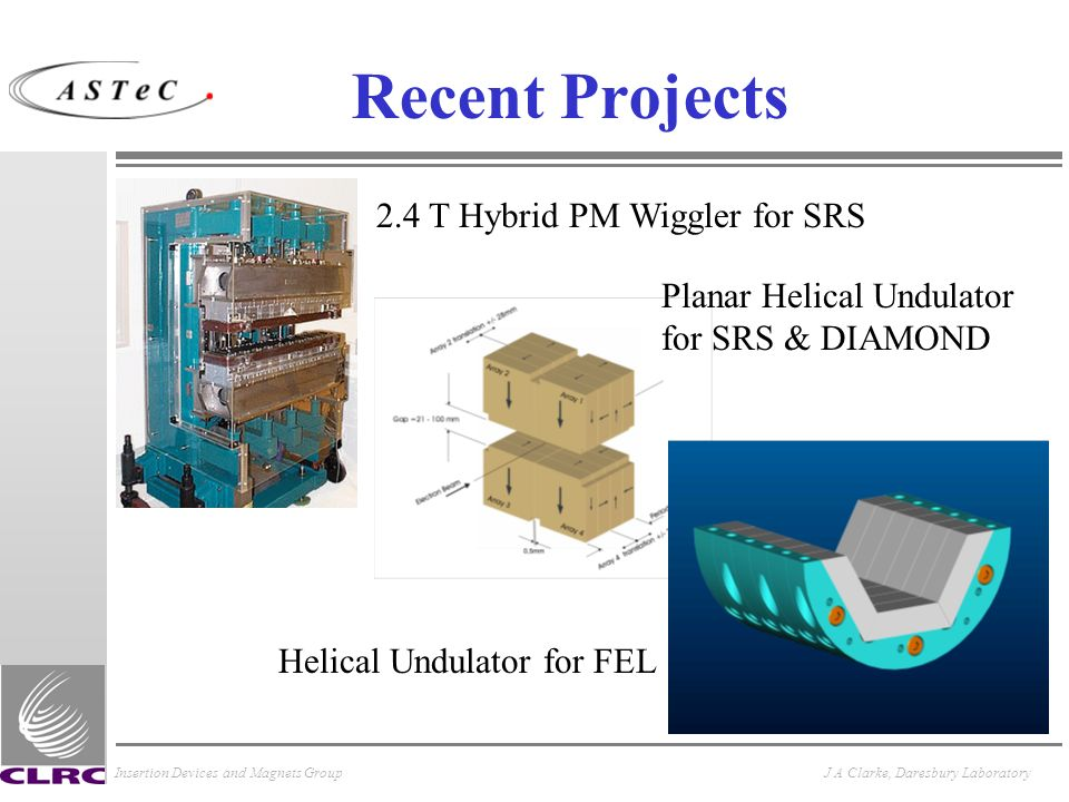 Insertion Devices and Magnets GroupJ A Clarke, Daresbury Laboratory Recent Projects 2.4 T Hybrid PM Wiggler for SRS Planar Helical Undulator for SRS &