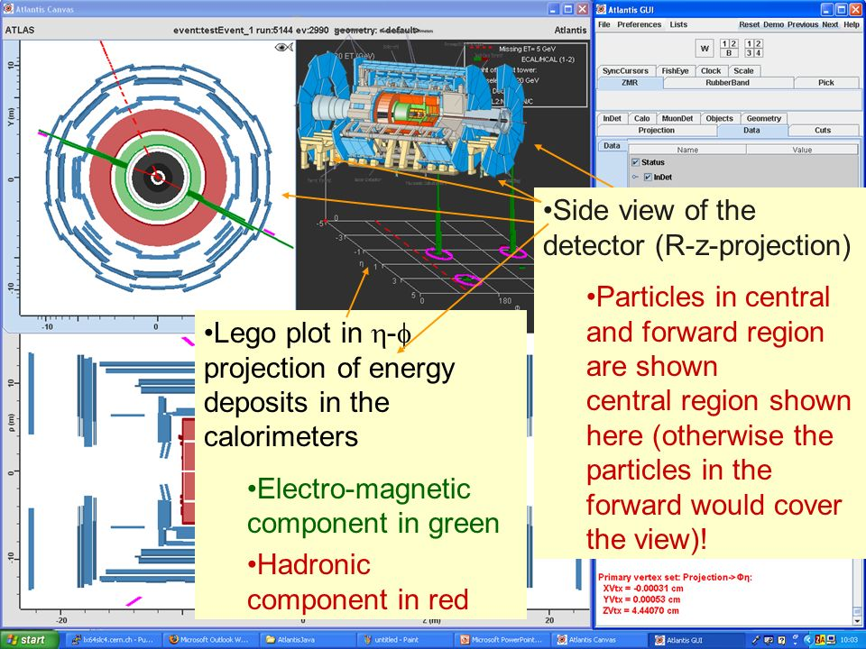 Masterclass 20084 Example: Z ee Lego plot in - projection of energy deposits in the calorimeters Electro-magnetic component in green Hadronic component in red End-on view of the detector (x-y-projection) Warning: Only particles reconstructed in central region shown here (otherwise the particles in the forward would cover the view).