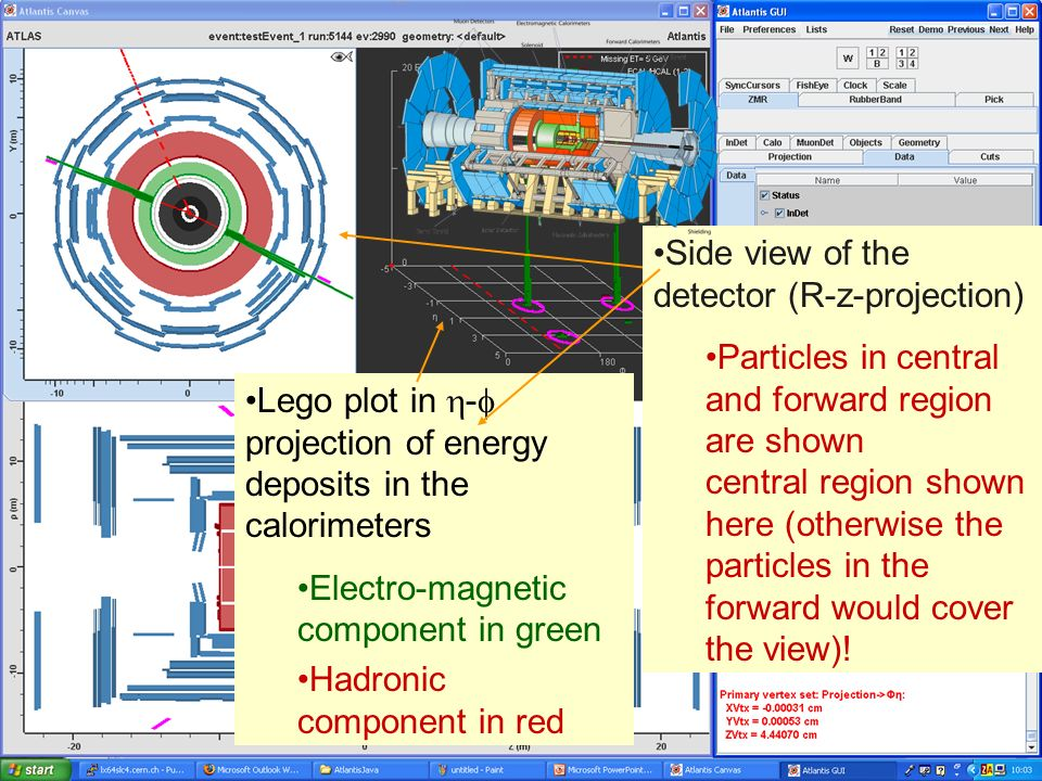 Masterclass 20085 Example: Z ee Lego plot in - projection of energy deposits in the calorimeters Electro-magnetic component in green Hadronic component in red End-on view of the detector (x-y-projection) Warning: Only particles reconstructed in central region shown here (otherwise the particles in the forward would cover the view).
