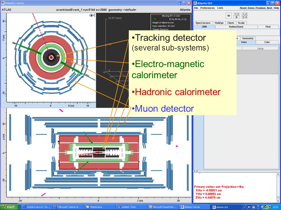 Masterclass 20086 Tracking detector (several sub-systems) Electro-magnetic calorimeter Tracking detector (several sub-systems) Electro-magnetic calorimeter Hadronic calorimeter Tracking detector (several sub-systems) Electro-magnetic calorimeter Hadronic calorimeter Muon detector