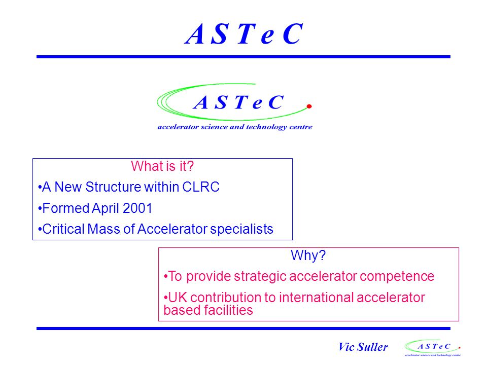 Vic Suller A S T e C What is it? A New Structure within CLRC Formed April 2001 Critical Mass of Accelerator specialists Why? To provide strategic acce