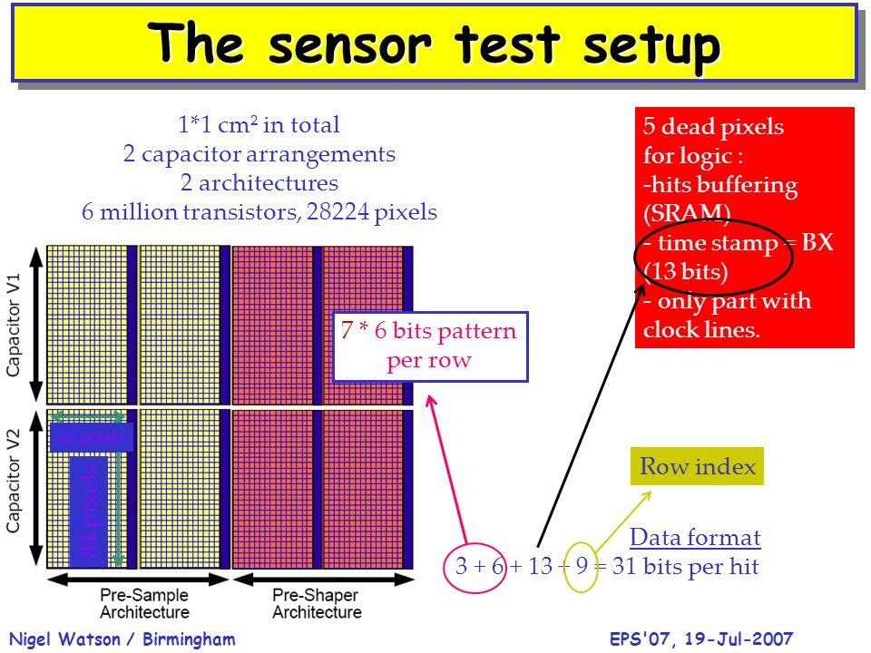 EPS 07, 19-Jul-2007Nigel Watson / Birmingham The sensor test setup 5 dead pixels for logic : -hits buffering (SRAM) - time stamp = BX (13 bits) - only part with clock lines.