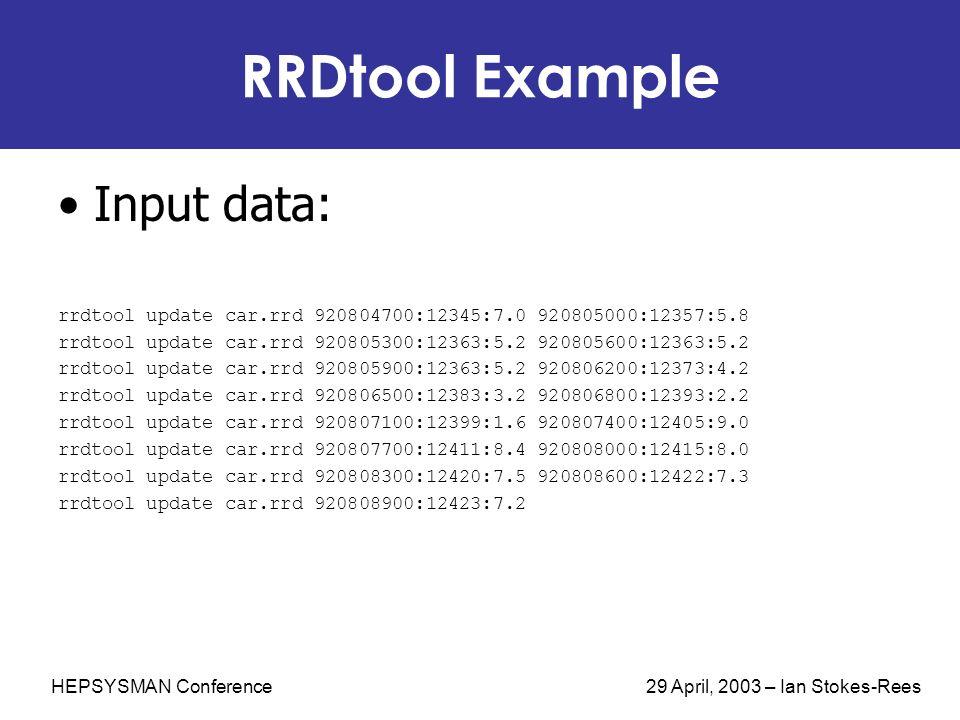 HEPSYSMAN Conference 29 April, 2003 – Ian Stokes-Rees RRDtool Example Input data: rrdtool update car.rrd 920804700:12345:7.0 920805000:12357:5.8 rrdto