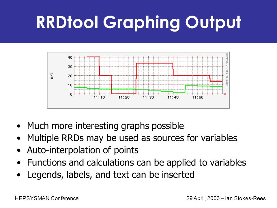 HEPSYSMAN Conference 29 April, 2003 – Ian Stokes-Rees RRDtool Graphing Output Much more interesting graphs possible Multiple RRDs may be used as sources for variables Auto-interpolation of points Functions and calculations can be applied to variables Legends, labels, and text can be inserted