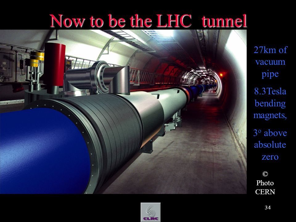34 Now to be the LHC tunnel 27km of vacuum pipe 8.3Tesla bending magnets, 3 o above absolute zero © Photo CERN