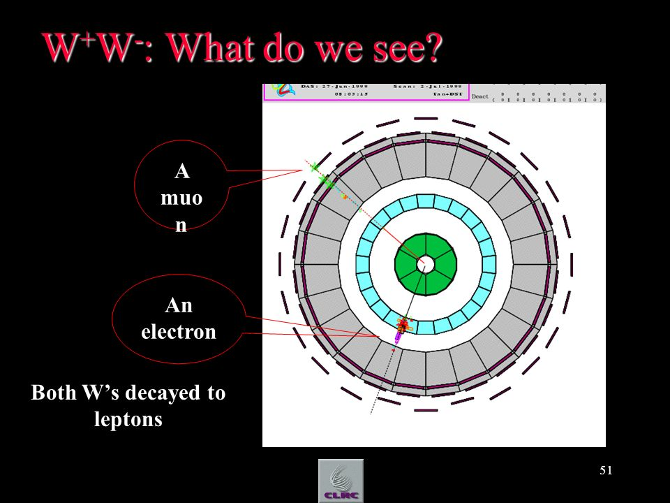 51 W + W - : What do we see? A muo n An electron Both Ws decayed to leptons