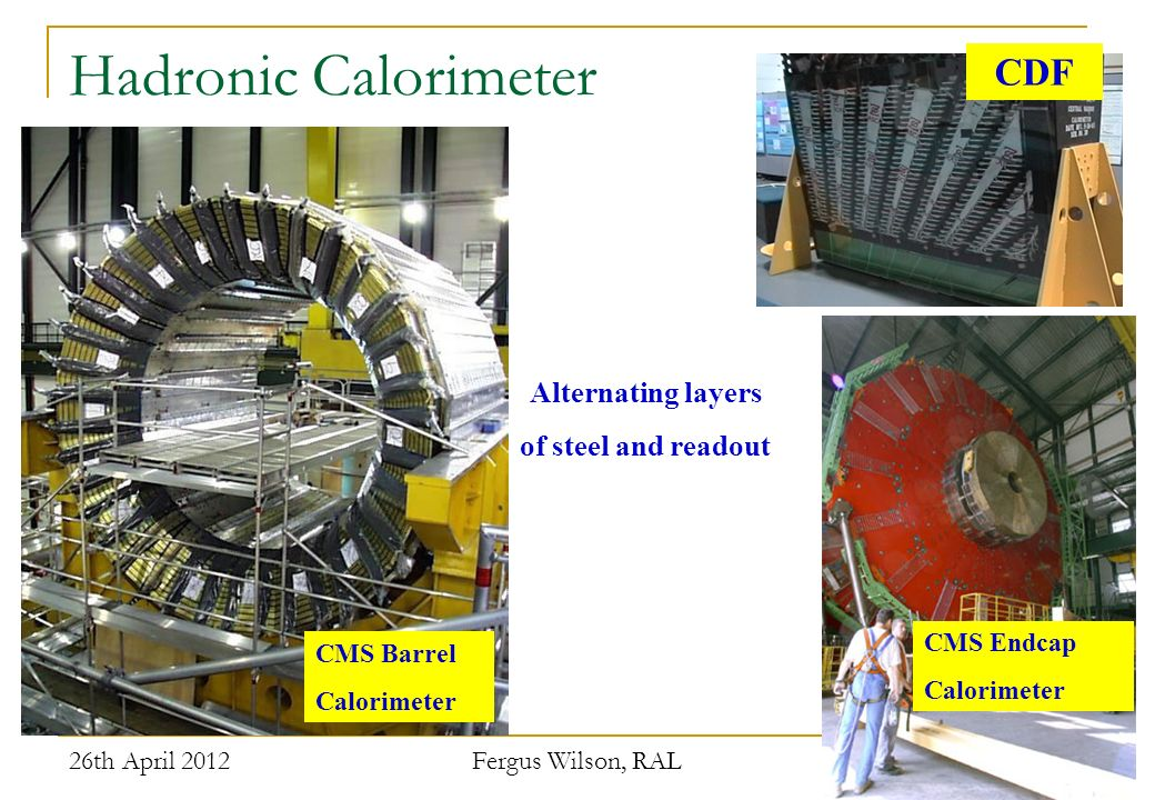 26th April 2012 Fergus Wilson, RAL 11 Hadronic Calorimeter Alternating layers of steel and readout CDF CMS Endcap Calorimeter CMS Barrel Calorimeter