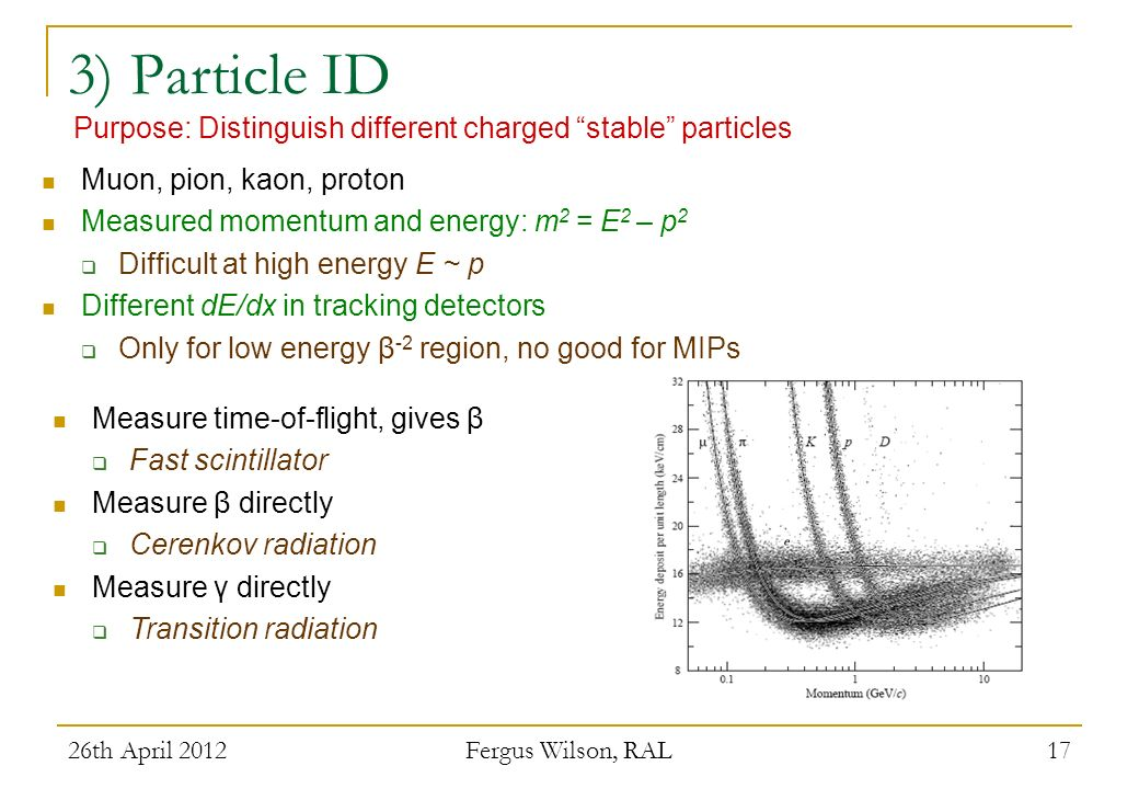 26th April 2012 Fergus Wilson, RAL 17 3) Particle ID Muon, pion, kaon, proton Measured momentum and energy: m 2 = E 2 – p 2 Difficult at high energy E