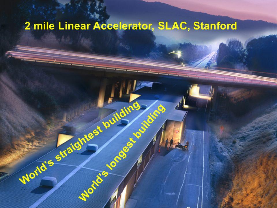 11 2 mile Linear Accelerator, SLAC, Stanford Worlds longest building Worlds straightest building