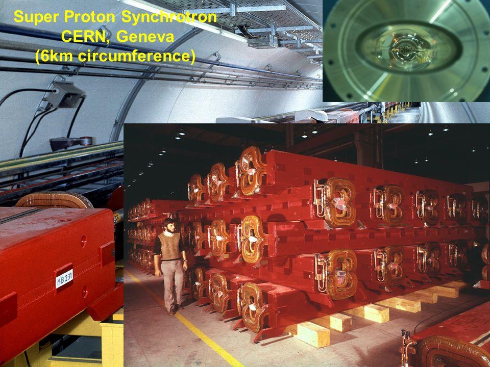 14 Super Proton Synchrotron CERN, Geneva (6km circumference)
