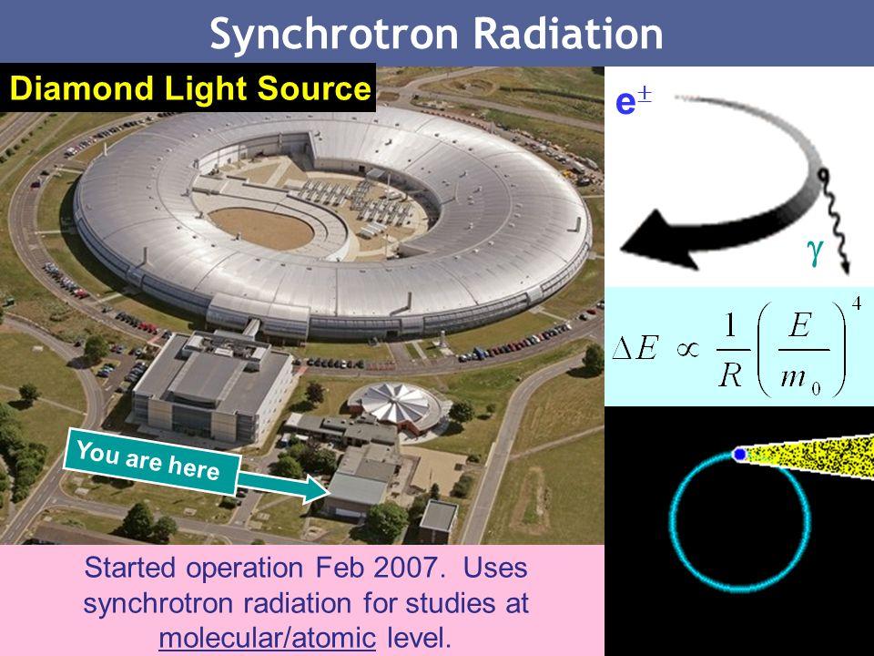 20 Synchrotron Radiation Diamond Light Source Started operation Feb 2007. Uses synchrotron radiation for studies at molecular/atomic level. e You are