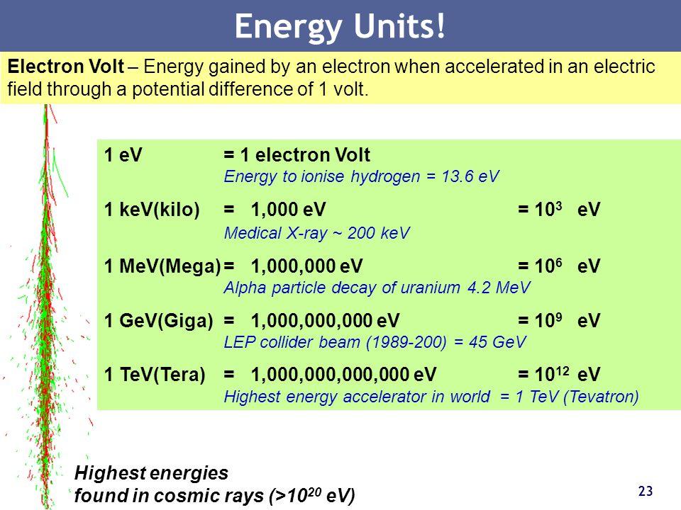 23 Energy Units! 1 eV= 1 electron Volt Energy to ionise hydrogen = 13.6 eV 1 keV(kilo)=1,000 eV= 10 3 eV Medical X-ray ~ 200 keV 1 MeV(Mega)=1,000,000
