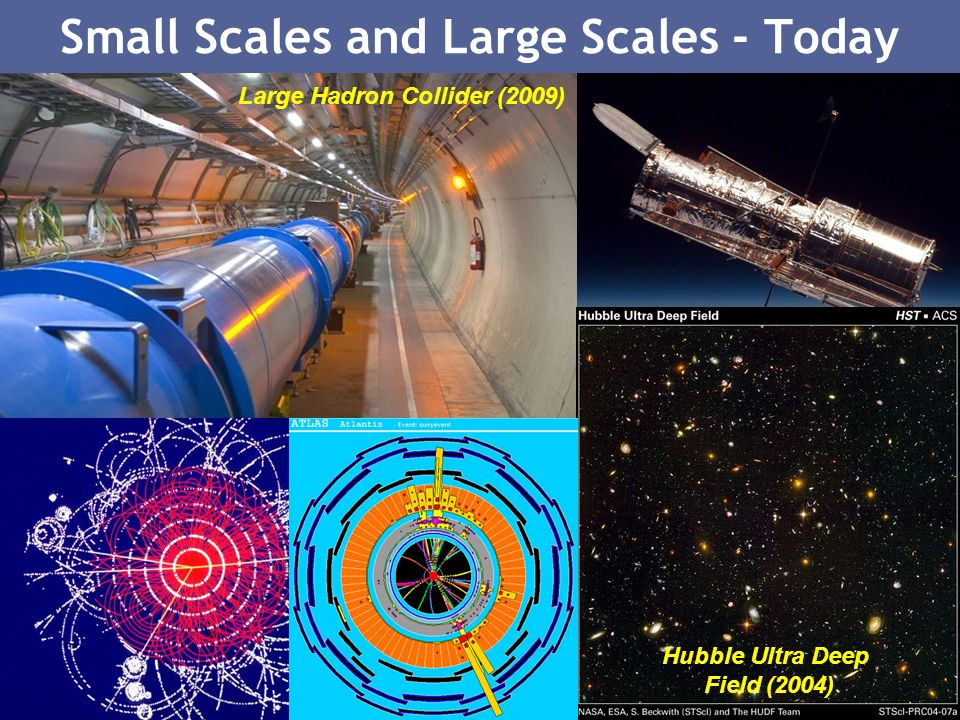 3 Small Scales and Large Scales - Today Hubble Ultra Deep Field (2004) Large Hadron Collider (2009)