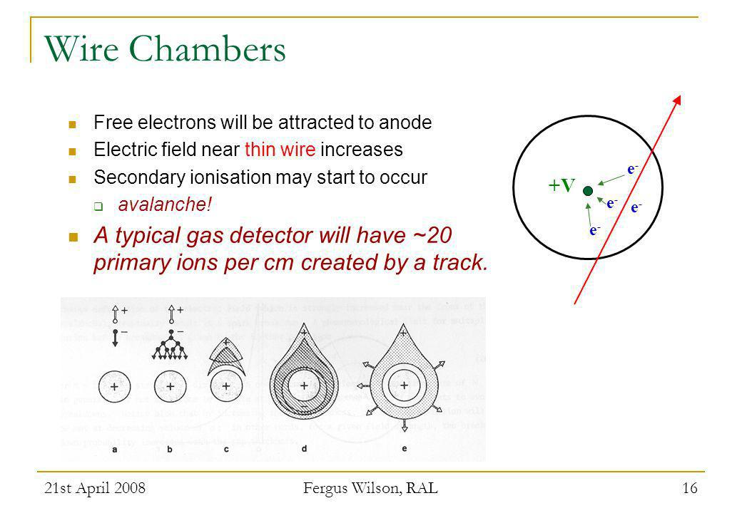 21st April 2008 Fergus Wilson, RAL 16 Wire Chambers Free electrons will be attracted to anode Electric field near thin wire increases Secondary ionisa