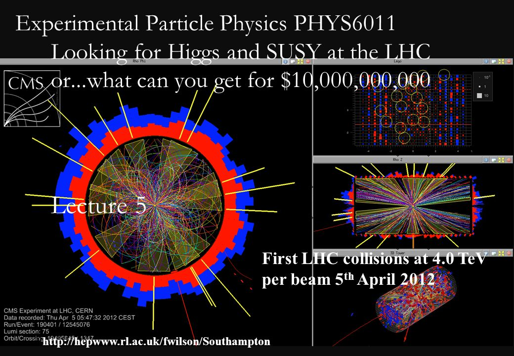 2nd May 2012Fergus Wilson, RAL 1 Experimental Particle Physics PHYS6011 Looking for Higgs and SUSY at the LHC or...what can you get for $10,000,000,00