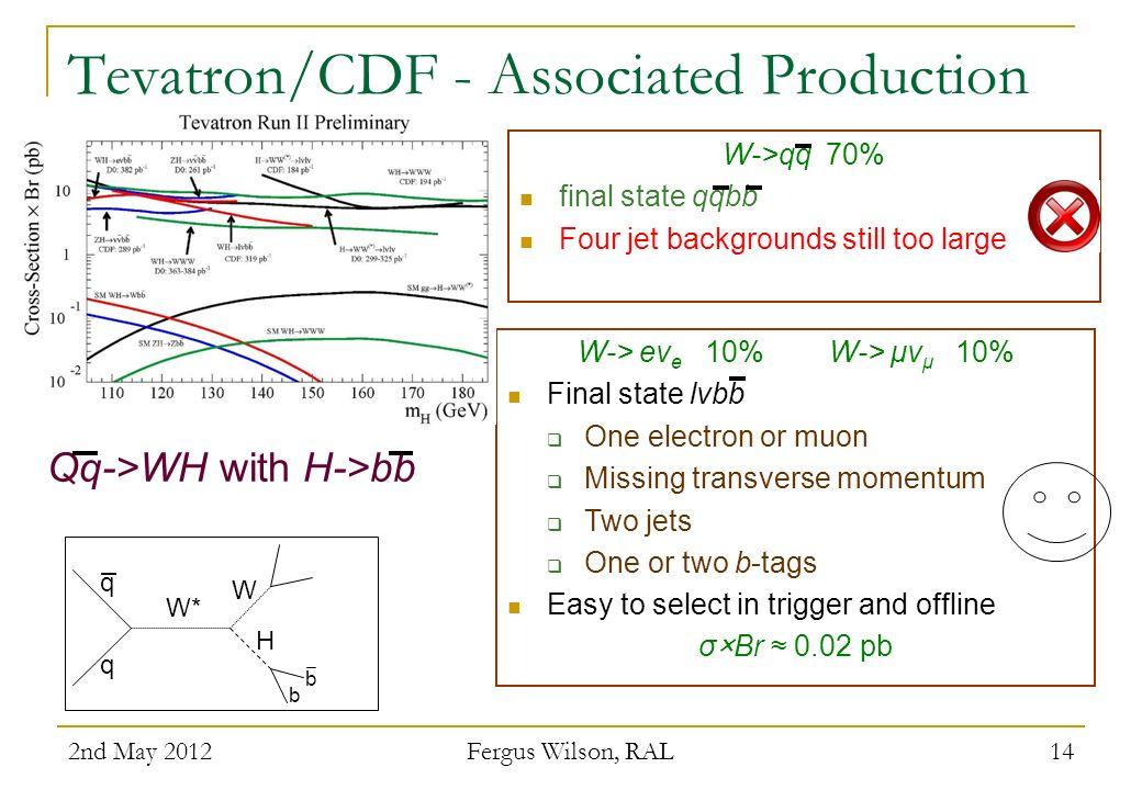 2nd May 2012 Fergus Wilson, RAL 14 Tevatron/CDF - Associated Production W->qq 70% final state qqbb Four jet backgrounds still too large W* H W q q b b
