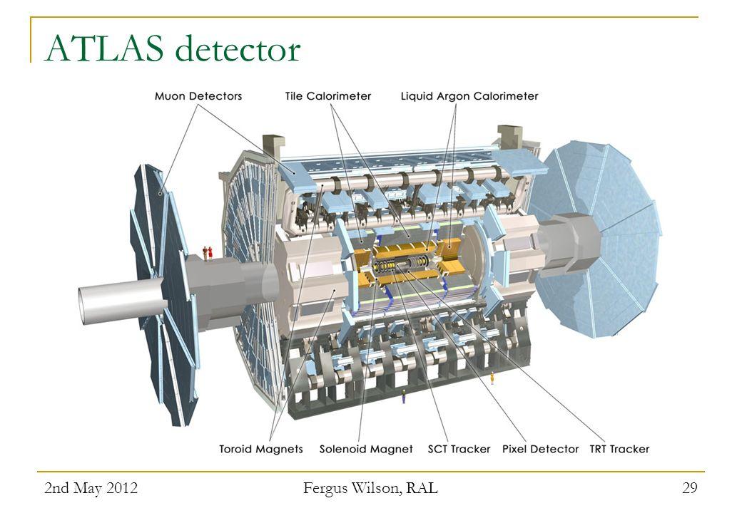 ATLAS detector 2nd May 2012 Fergus Wilson, RAL 29