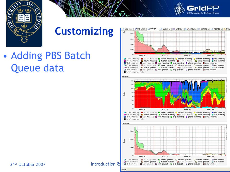Slide st October 2007 Introduction & Ganglia Customizing Adding PBS Batch Queue data