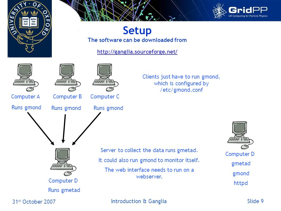 Slide 9 31 st October 2007 Introduction & Ganglia Setup The software can be downloaded from http://ganglia.sourceforge.net/ http://ganglia.sourceforge