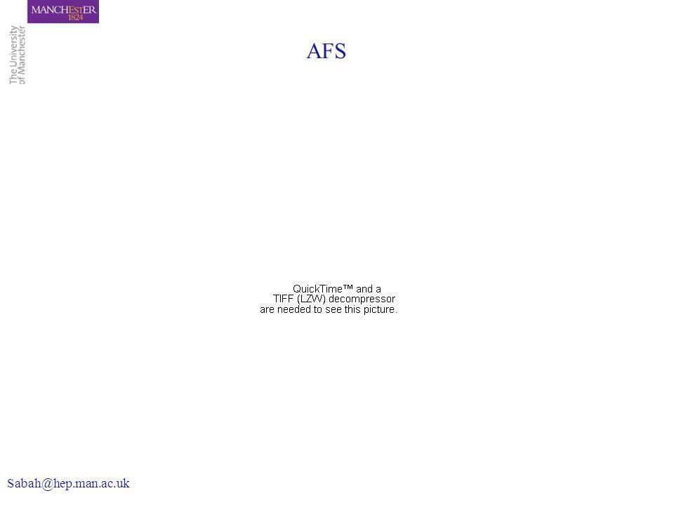 AFS Sabah@hep.man.ac.uk