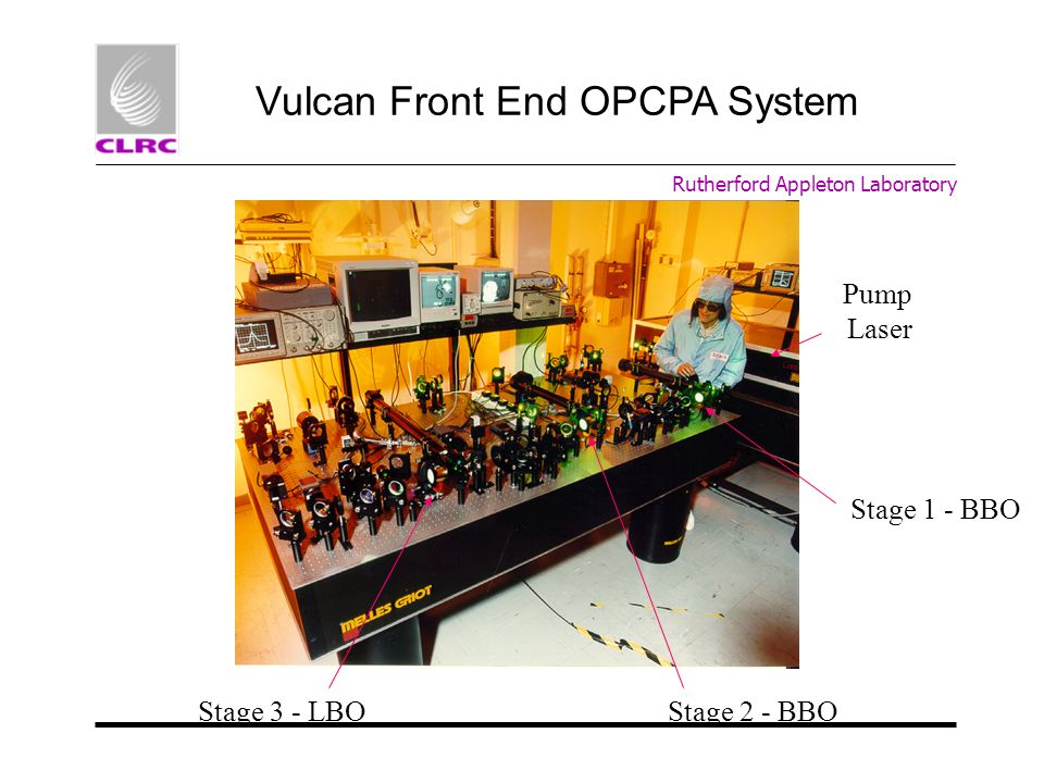 Rutherford Appleton Laboratory Vulcan Front End OPCPA System Stage 1 - BBO Stage 2 - BBOStage 3 - LBO Pump Laser