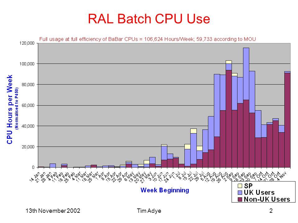 Tim Adye2 RAL Batch CPU Use