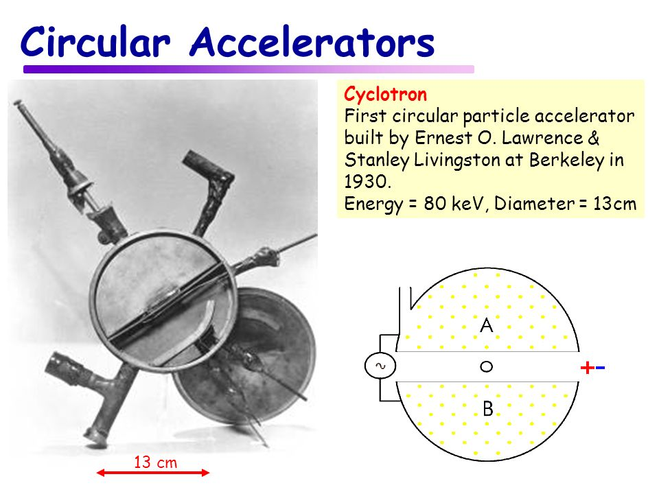 11 Cyclotron First circular particle accelerator built by Ernest O.