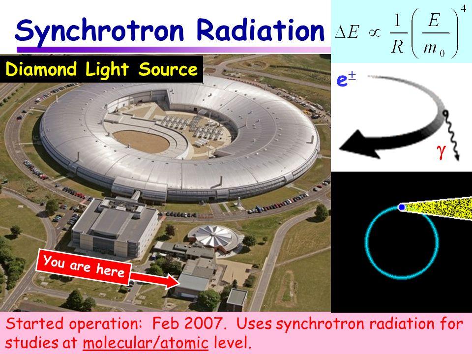 19 Synchrotron Radiation Diamond Light Source Started operation: Feb 2007. Uses synchrotron radiation for studies at molecular/atomic level. e You are