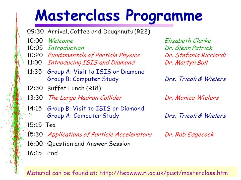 22 Masterclass Programme 09:30Arrival, Coffee and Doughnuts (R22) 10:00WelcomeElizabeth Clarke 10:05IntroductionDr.