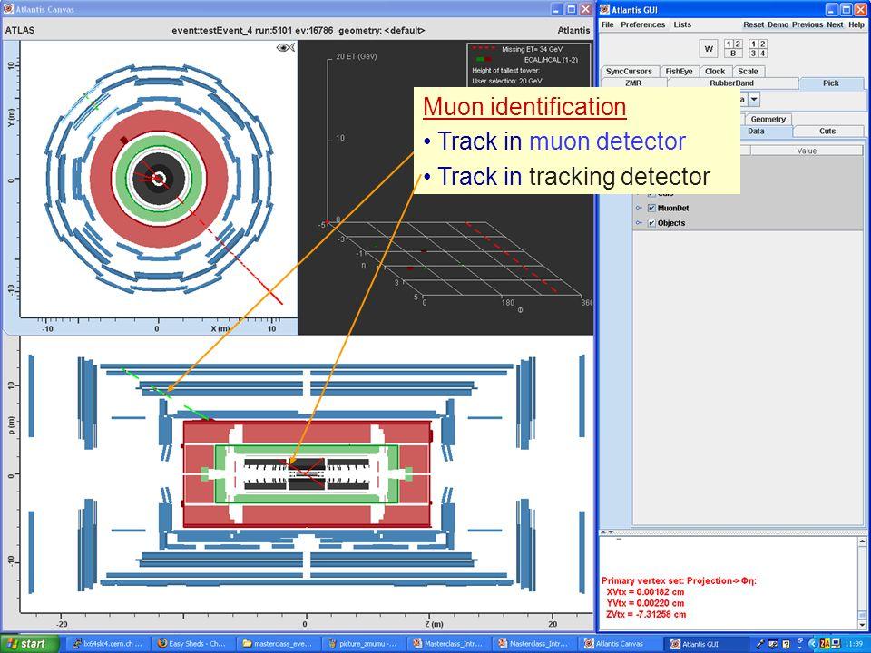 Masterclass 200814 Muon identification Track in muon detector Muon identification Track in muon detector Track in tracking detector