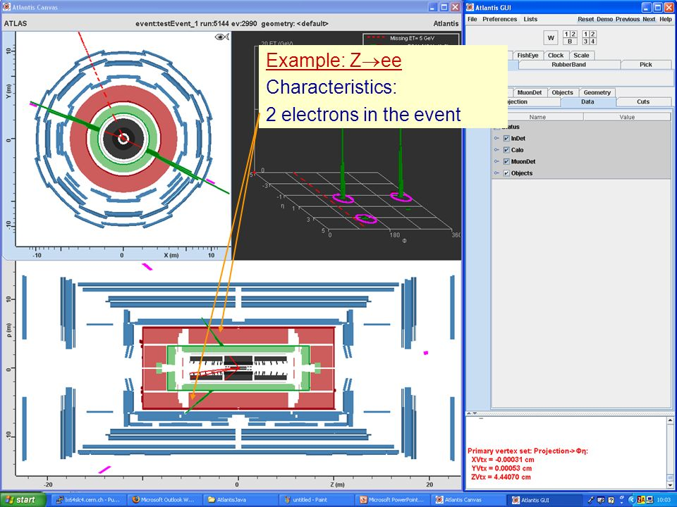Masterclass Example: Z ee Characteristics: 2 electrons in the event