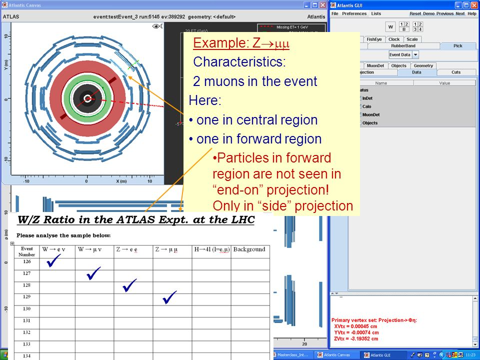 Masterclass Example: Z Characteristics: 2 muons in the event Here: one in central region Example: Z Characteristics: 2 muons in the event Here: one in central region one in forward region Particles in forward region are not seen in end-on projection.