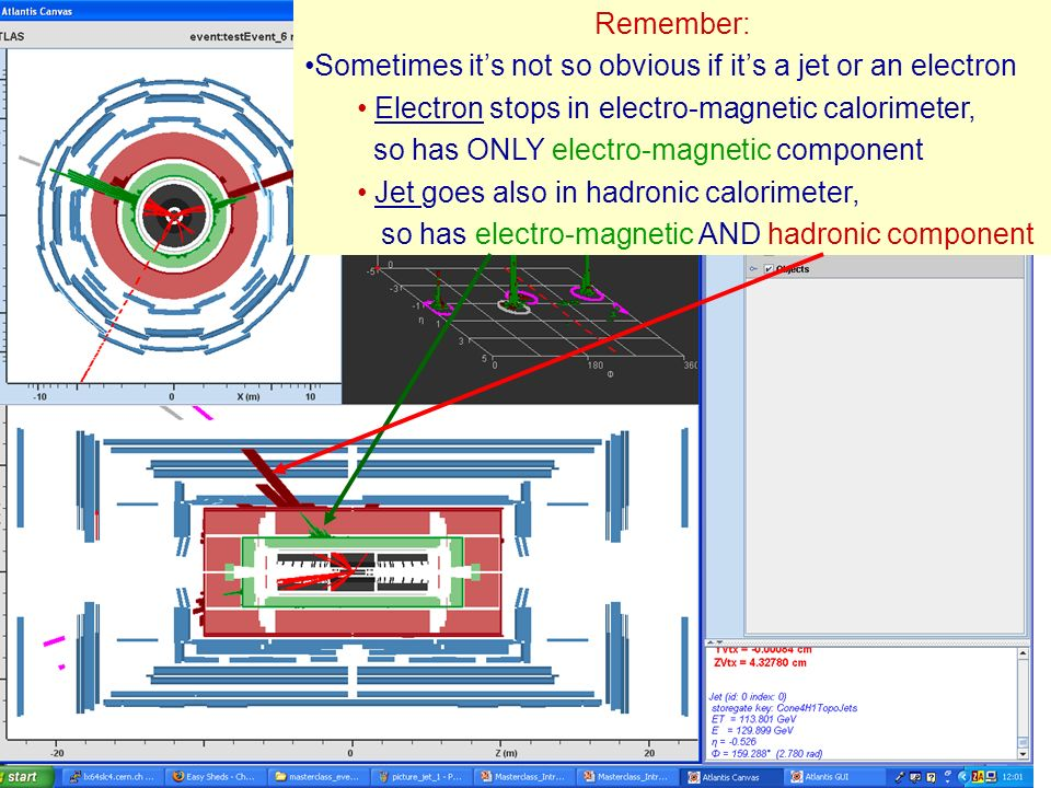 Masterclass Remember: Sometimes its not so obvious if its a jet or an electron Electron stops in electro-magnetic calorimeter, so has ONLY electro-magnetic component Jet goes also in hadronic calorimeter, so has electro-magnetic AND hadronic component